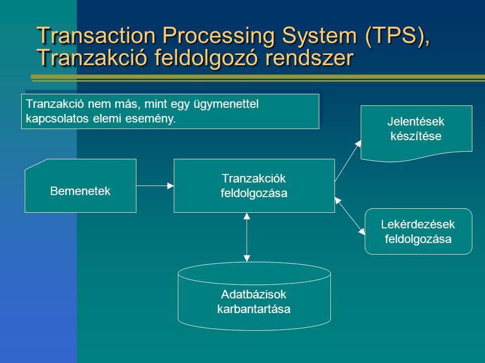 Transaction Processing System (TPS), Tranzakció feldolgozó rendszer