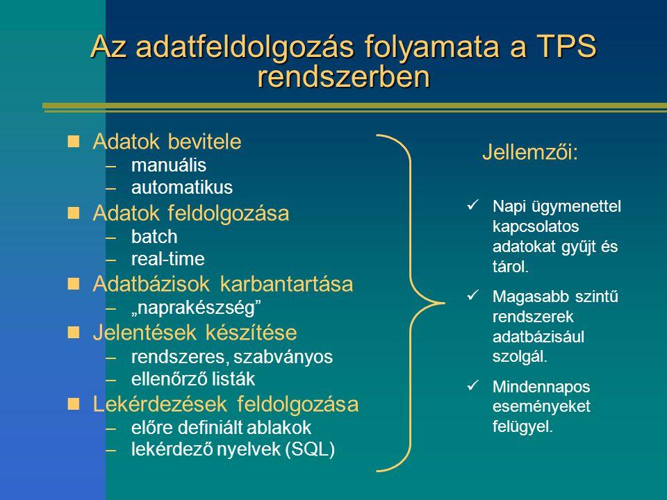 Az adatfeldolgozás folyamata a TPS rendszerben