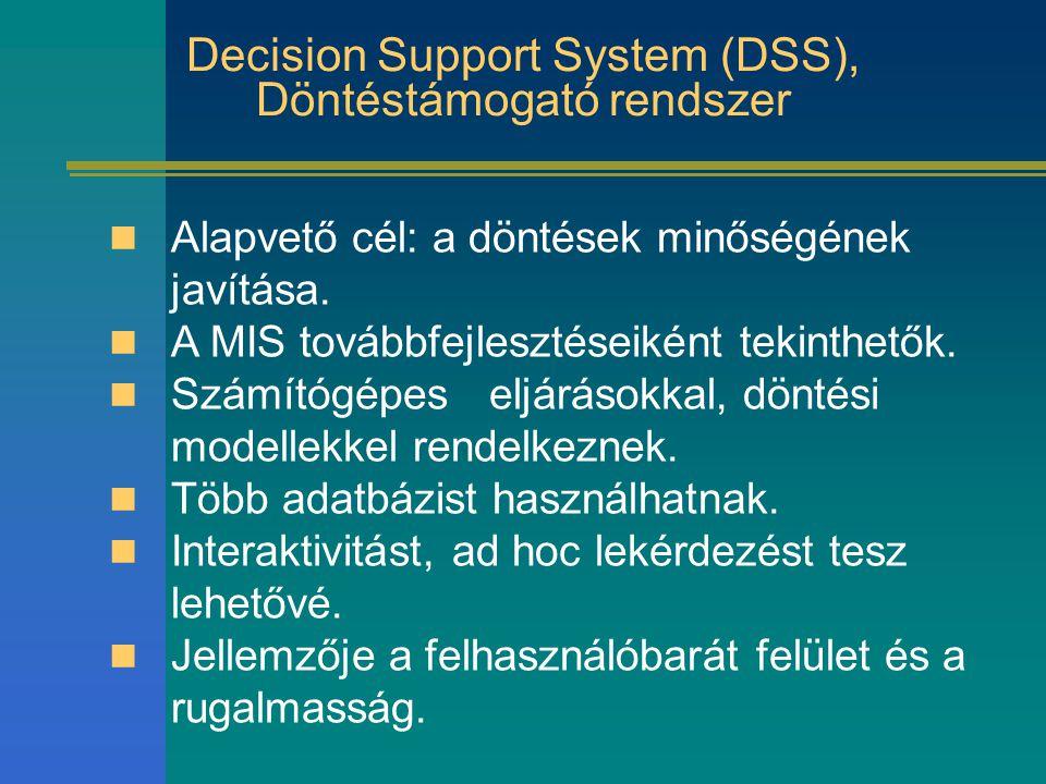 Decision Support System (DSS), Döntéstámogató rendszer