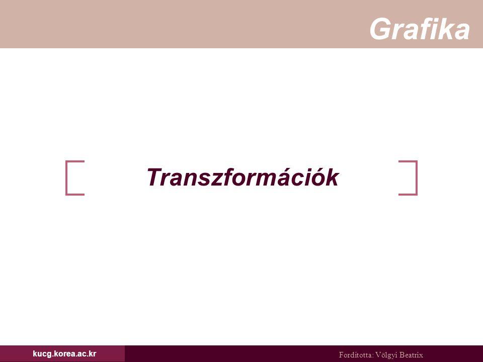 Transzformációk kucg.korea.ac.kr