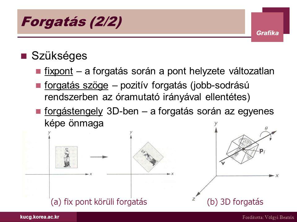 (a) fix pont körüli forgatás