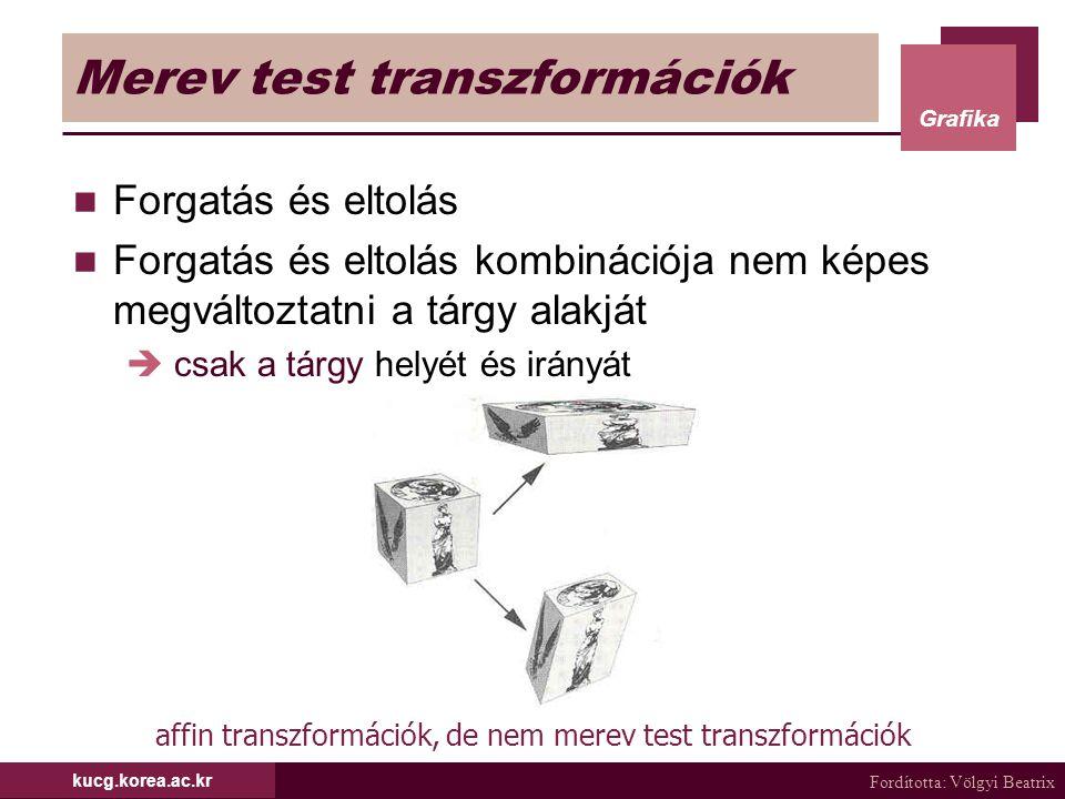 Merev test transzformációk