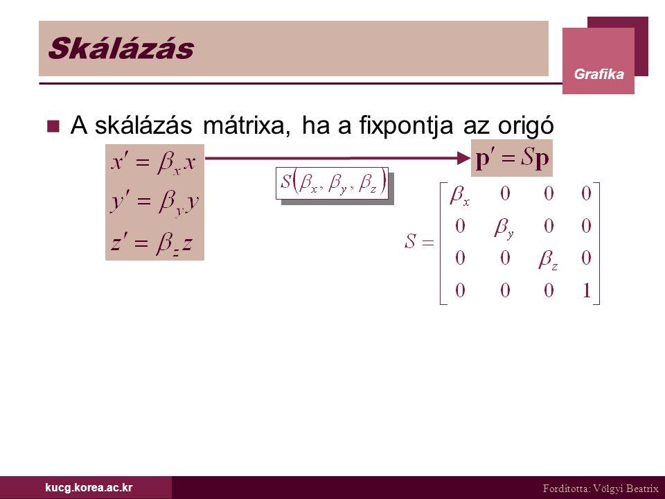 Skálázás A skálázás mátrixa, ha a fixpontja az origó kucg.korea.ac.kr