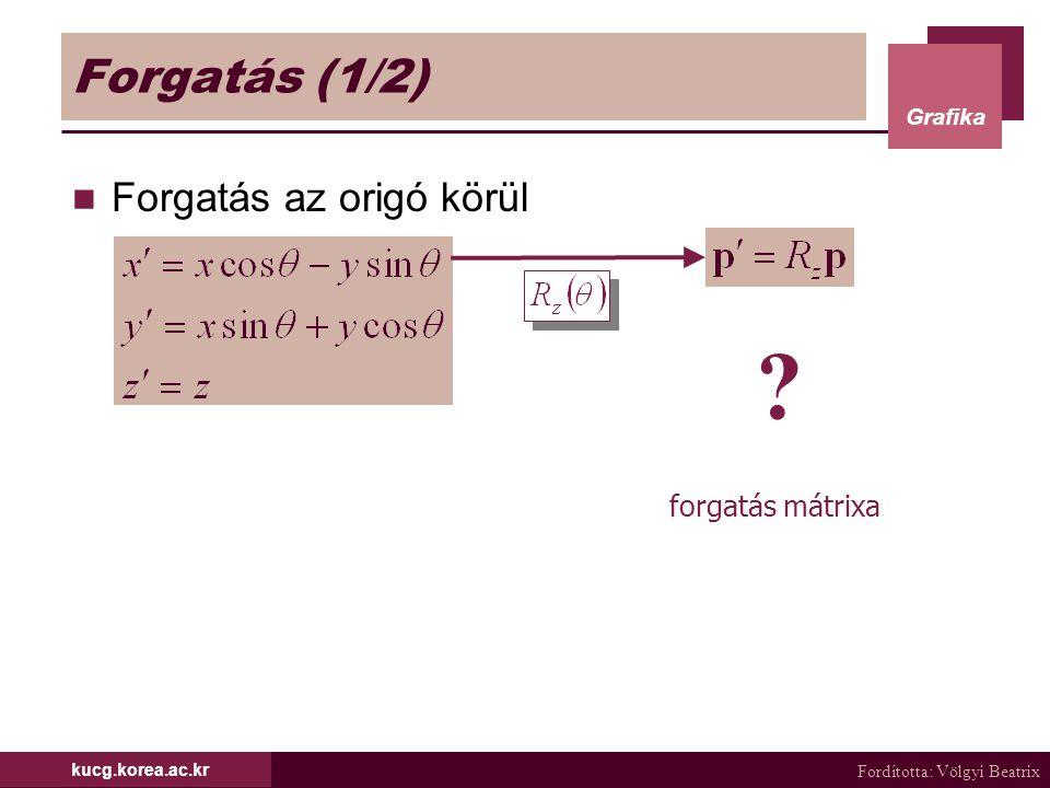 Forgatás (1/2) Forgatás az origó körül forgatás mátrixa