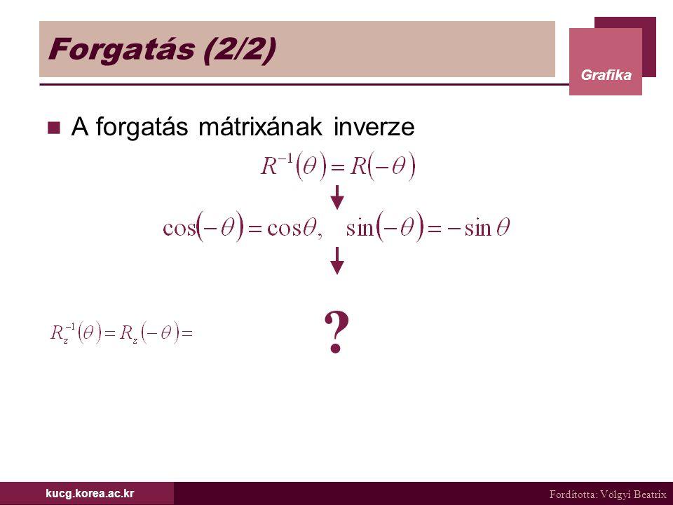 Forgatás (2/2) A forgatás mátrixának inverze kucg.korea.ac.kr