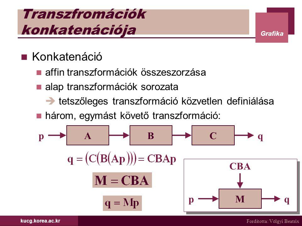 Transzfromációk konkatenációja