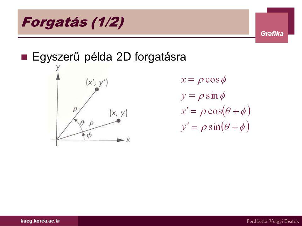 Forgatás (1/2) Egyszerű példa 2D forgatásra kucg.korea.ac.kr