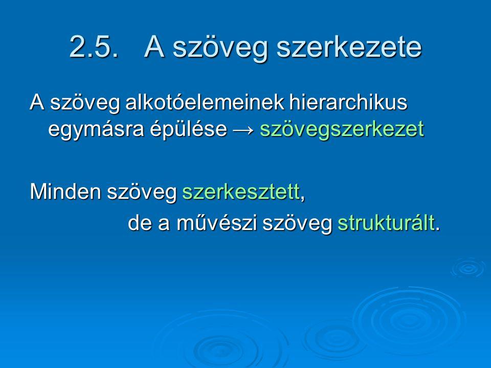 2.5. A szöveg szerkezete A szöveg alkotóelemeinek hierarchikus egymásra épülése → szövegszerkezet.
