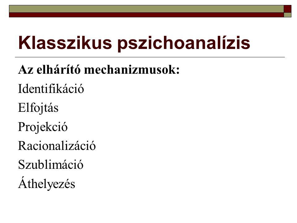 Klasszikus pszichoanalízis
