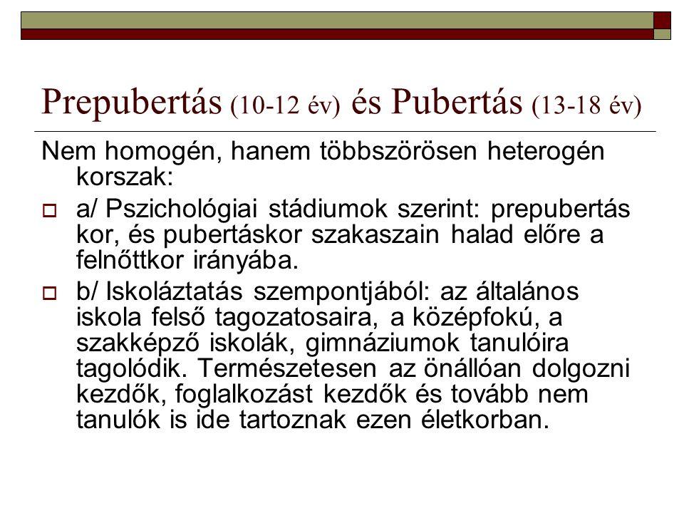 Prepubertás (10-12 év) és Pubertás (13-18 év)