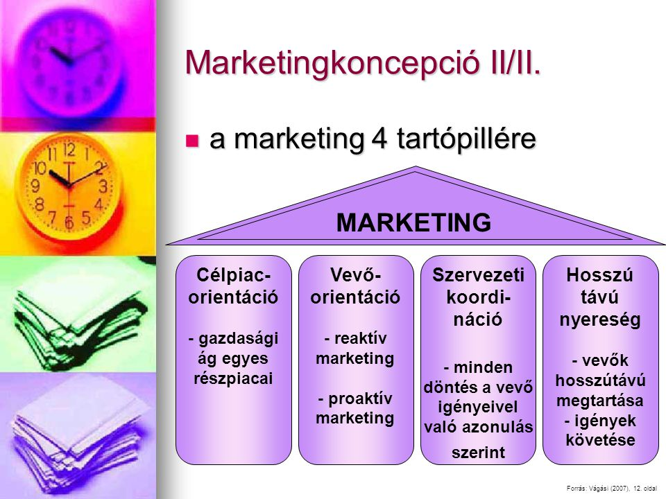 Marketingkoncepció II/II.