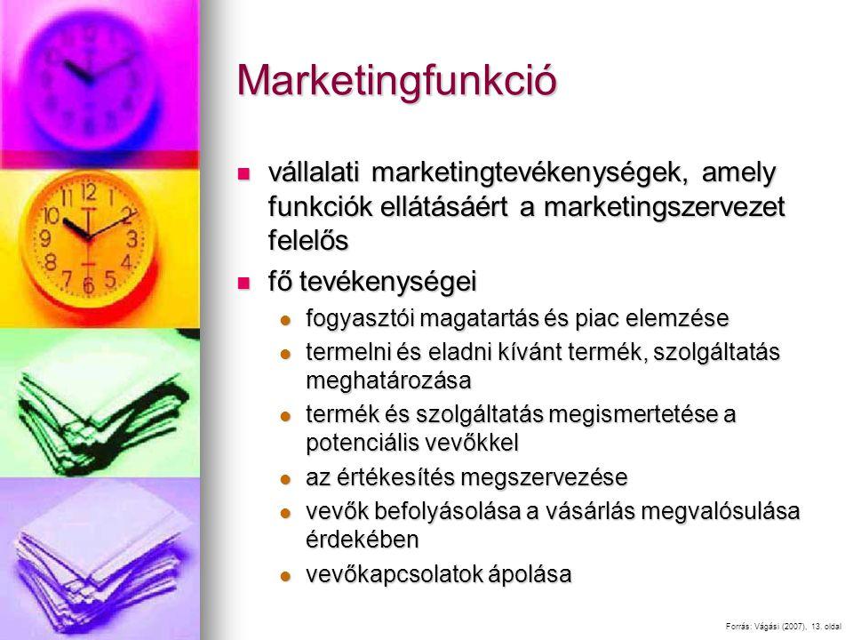 Marketingfunkció vállalati marketingtevékenységek, amely funkciók ellátásáért a marketingszervezet felelős.