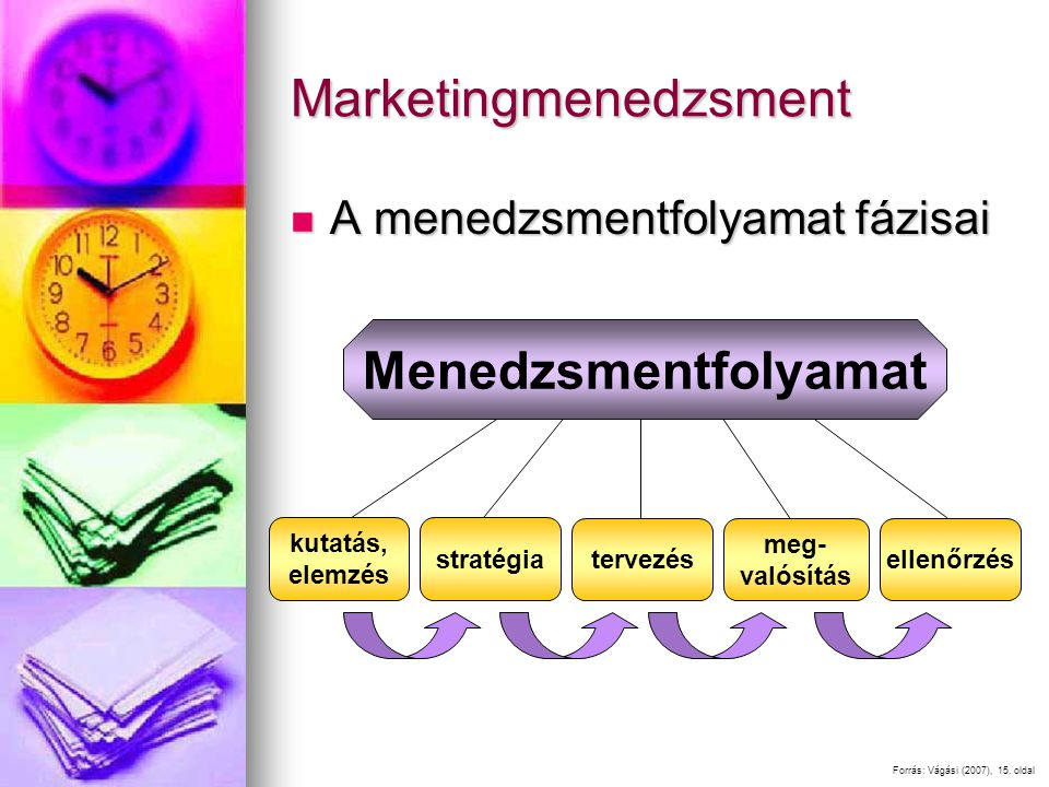 Marketingmenedzsment