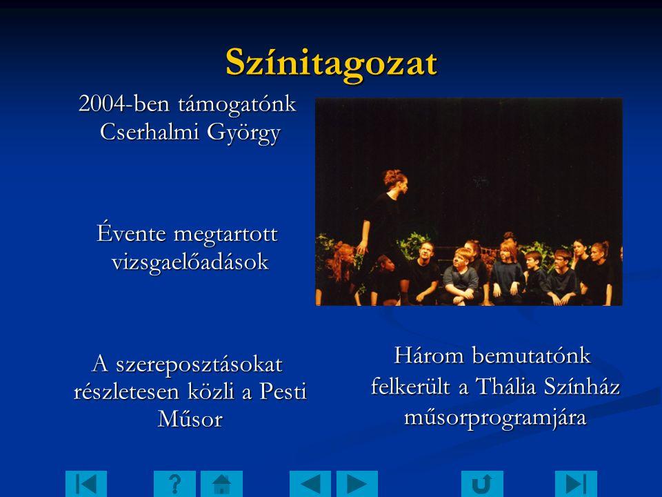 Színitagozat 2004-ben támogatónk Cserhalmi György