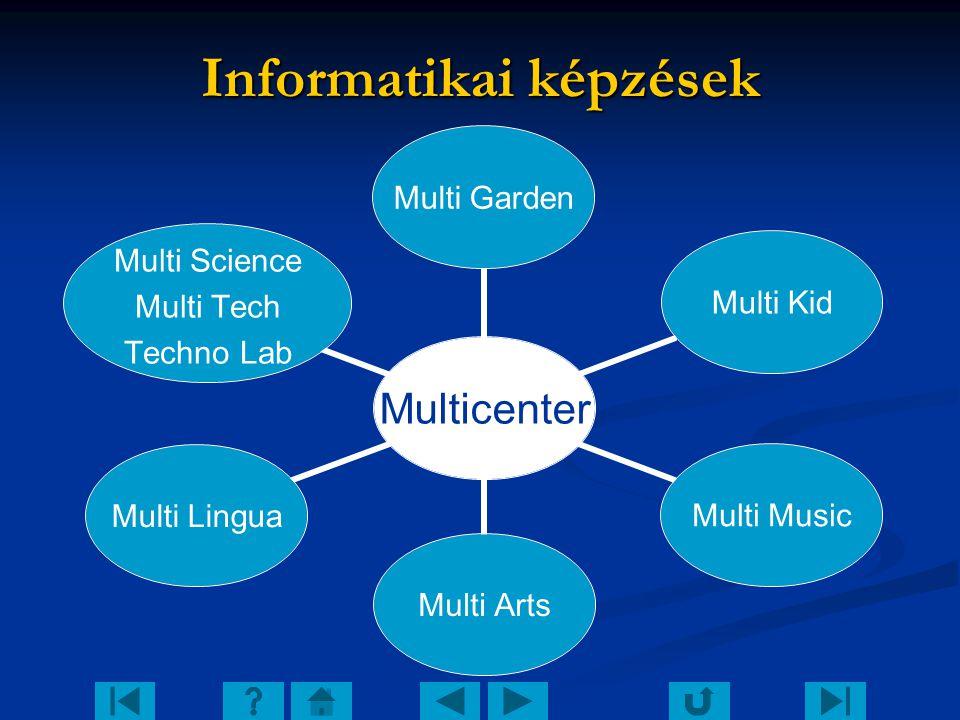 Informatikai képzések