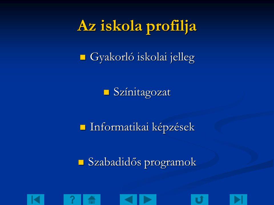 Az iskola profilja Gyakorló iskolai jelleg Színitagozat