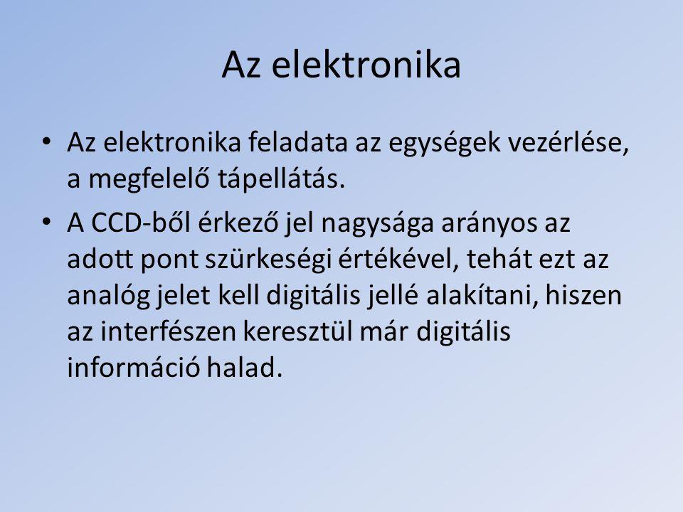 Az elektronika Az elektronika feladata az egységek vezérlése, a megfelelő tápellátás.