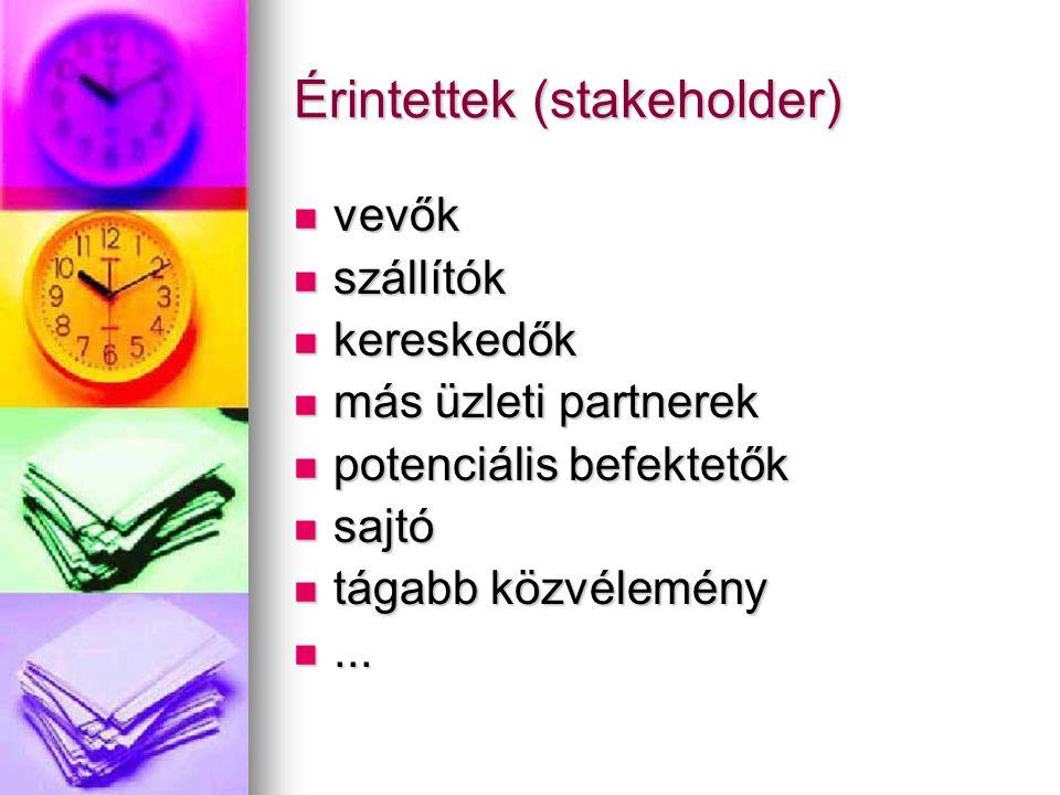 Érintettek (stakeholder)
