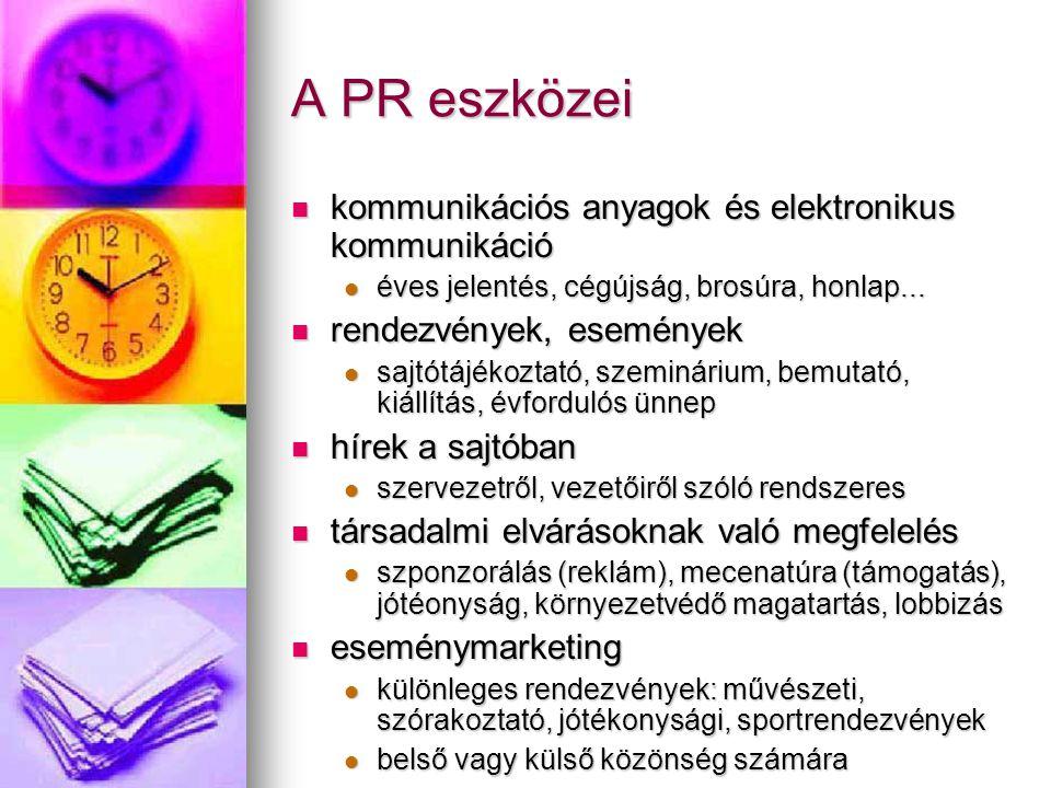 A PR eszközei kommunikációs anyagok és elektronikus kommunikáció