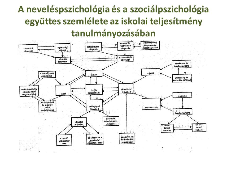 A neveléspszichológia és a szociálpszichológia együttes szemlélete az iskolai teljesítmény tanulmányozásában