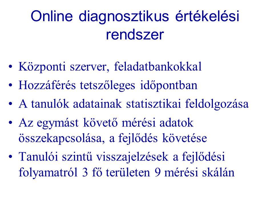 Online diagnosztikus értékelési rendszer