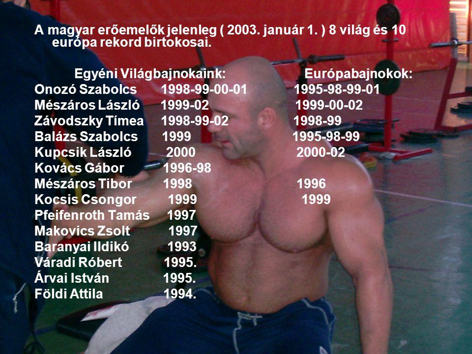A magyar erőemelők jelenleg ( 2003. január 1
