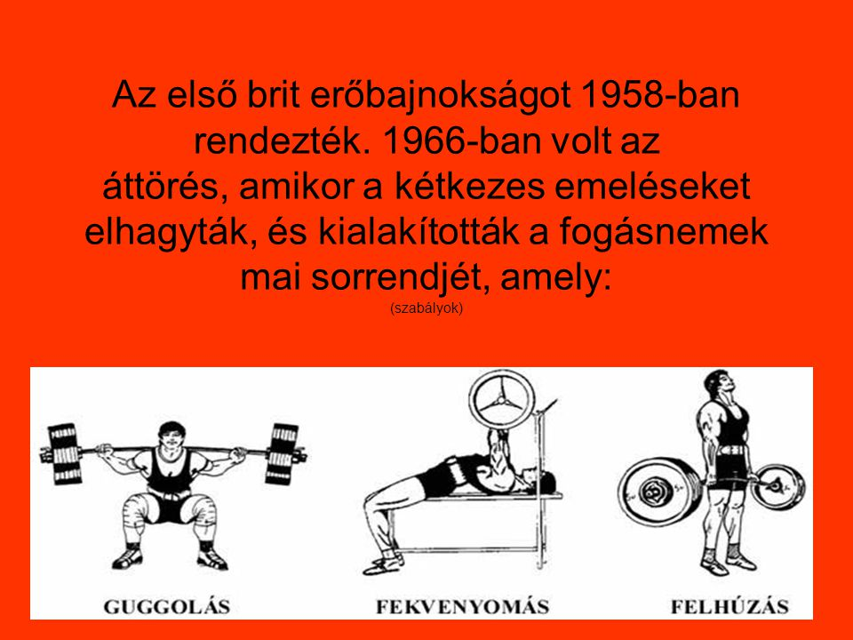Az első brit erőbajnokságot 1958-ban rendezték