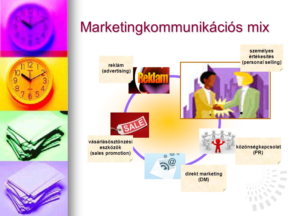Marketingkommunikációs mix