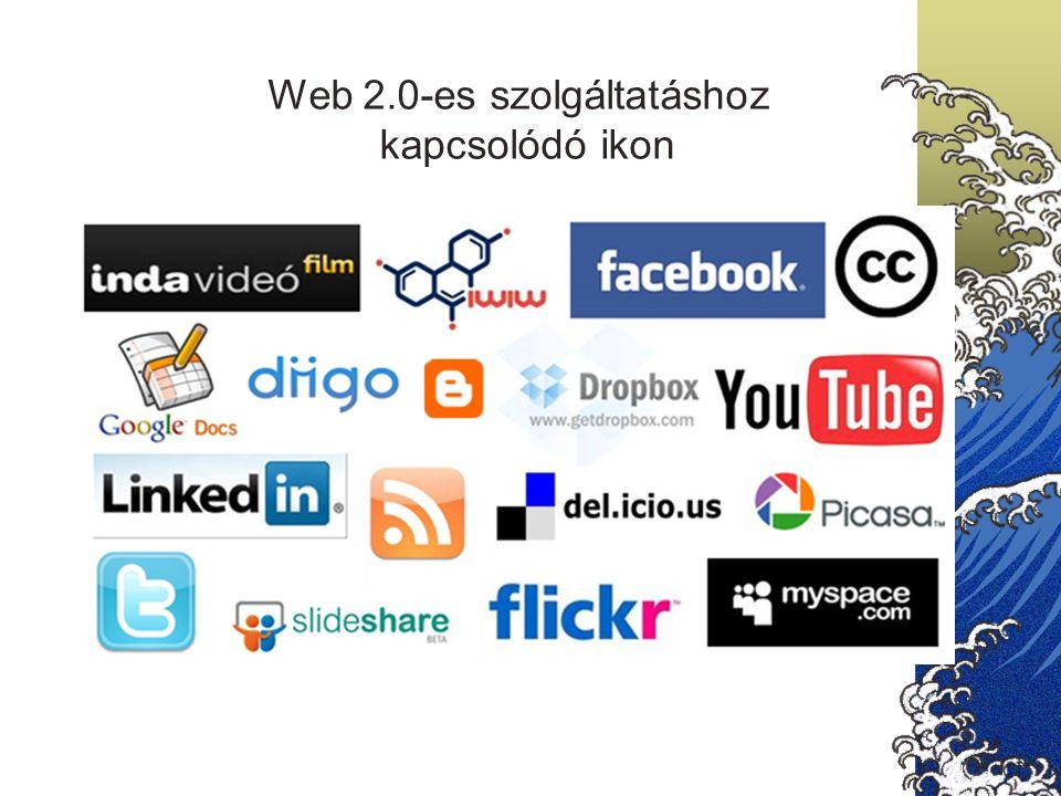 Web 2.0-es szolgáltatáshoz