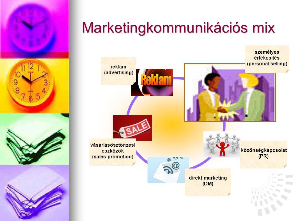 Marketingkommunikációs mix