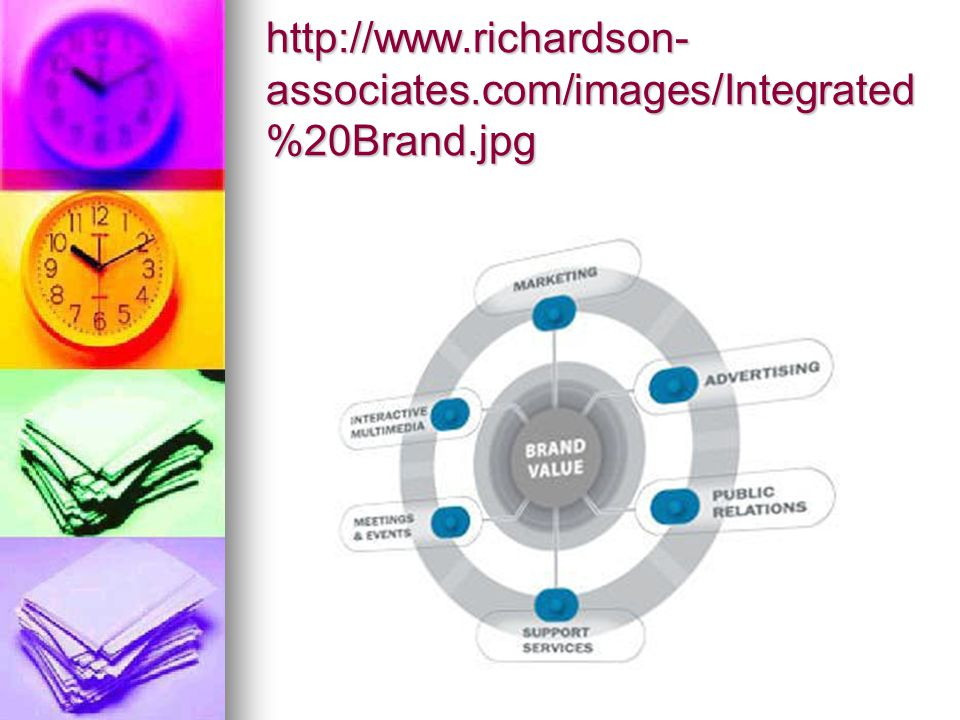 http://www.richardson-associates.com/images/Integrated%20Brand.jpg
