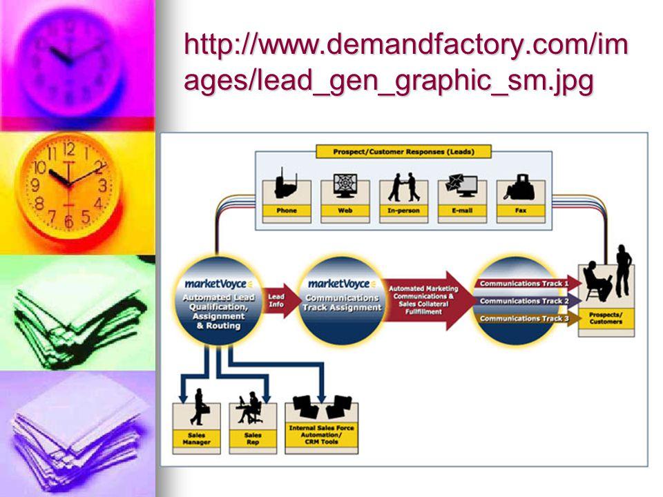http://www.demandfactory.com/images/lead_gen_graphic_sm.jpg