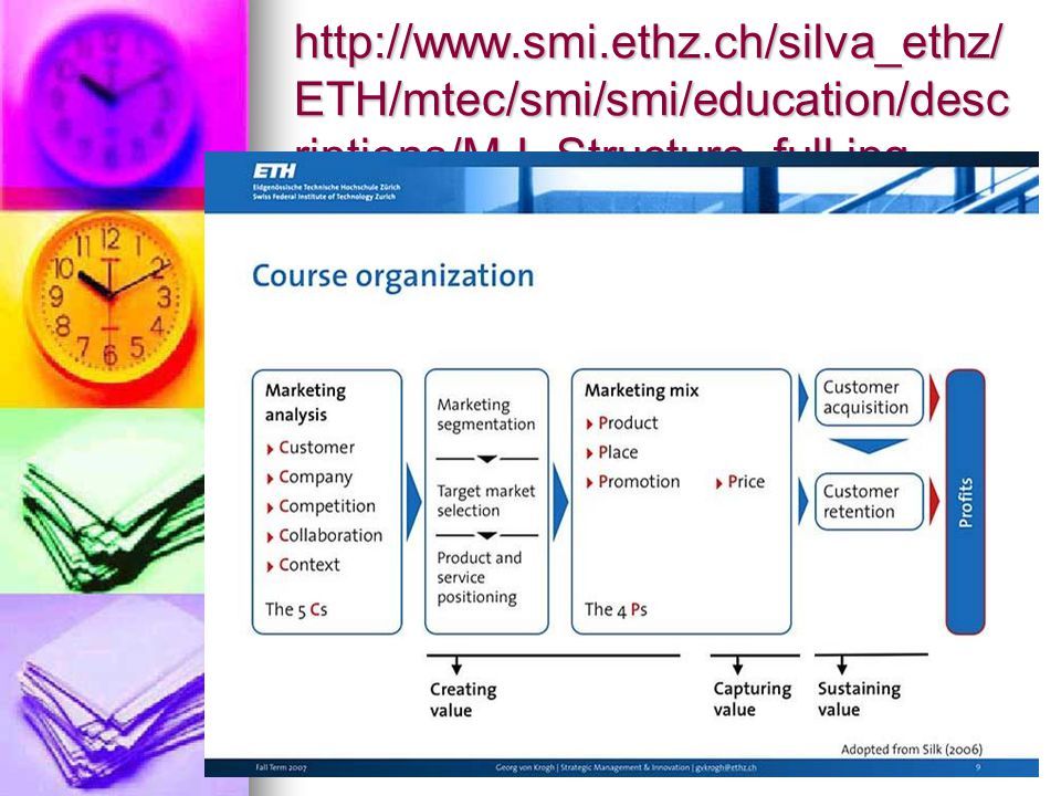 http://www.smi.ethz.ch/silva_ethz/ETH/mtec/smi/smi/education/descriptions/M-I_Structure_full.jpg