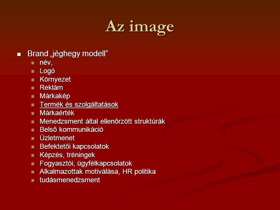 """Az image Brand """"jéghegy modell név, Logó Környezet Reklám Márkakép"""