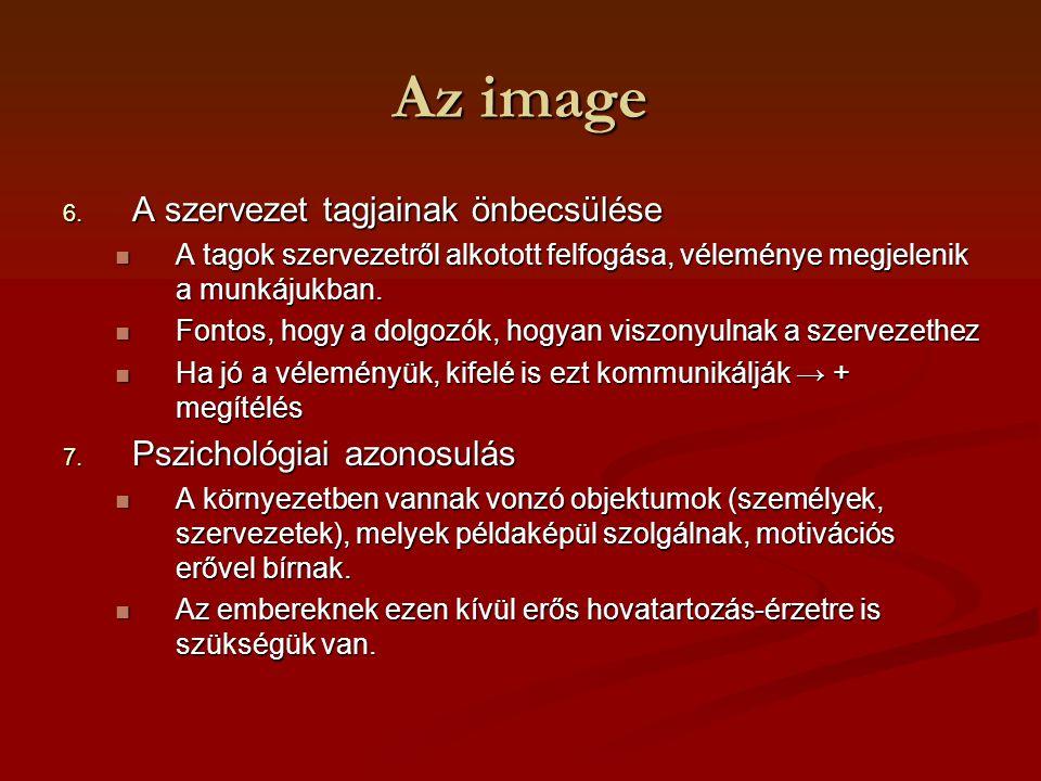 Az image A szervezet tagjainak önbecsülése Pszichológiai azonosulás