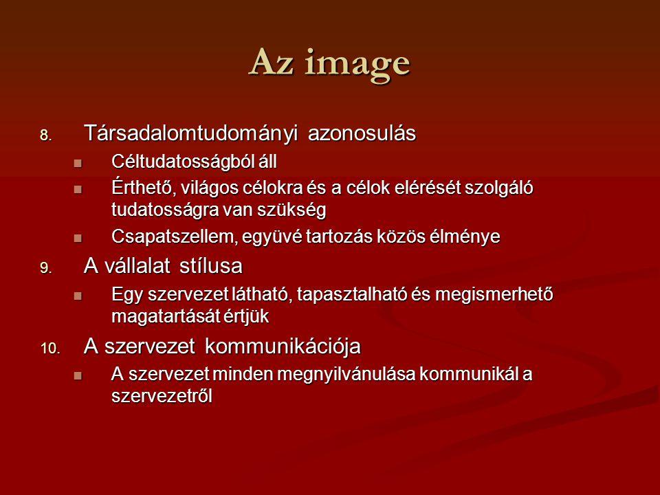 Az image Társadalomtudományi azonosulás A vállalat stílusa
