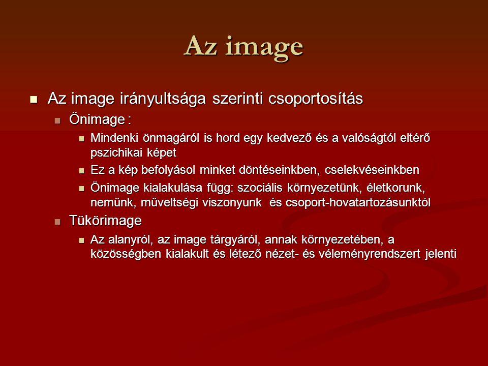 Az image Az image irányultsága szerinti csoportosítás Önimage :