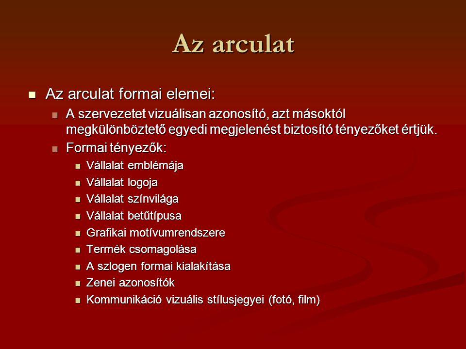 Az arculat Az arculat formai elemei: