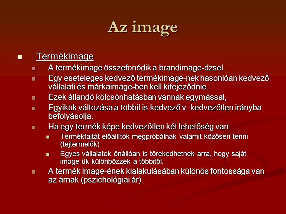 Az image Termékimage A termékimage összefonódik a brandimage-dzsel.