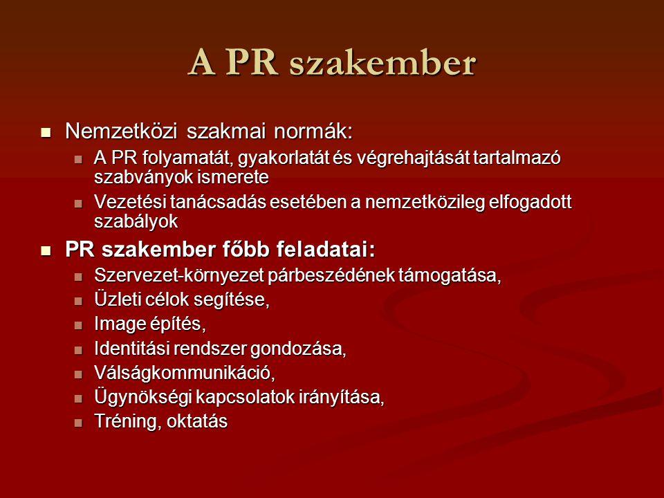 A PR szakember Nemzetközi szakmai normák: PR szakember főbb feladatai: