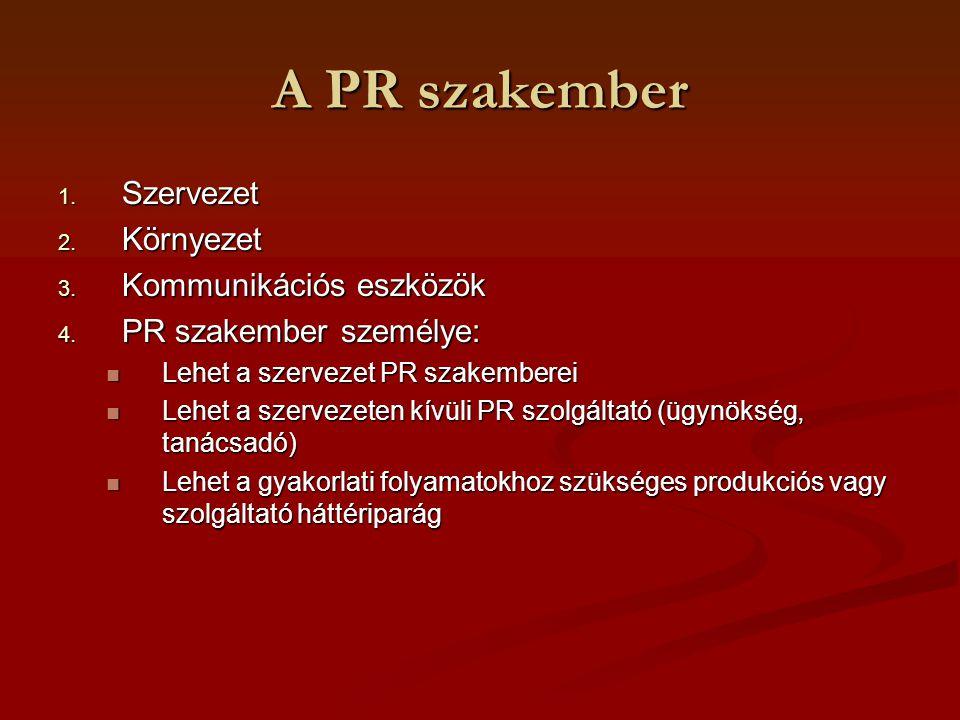 A PR szakember Szervezet Környezet Kommunikációs eszközök