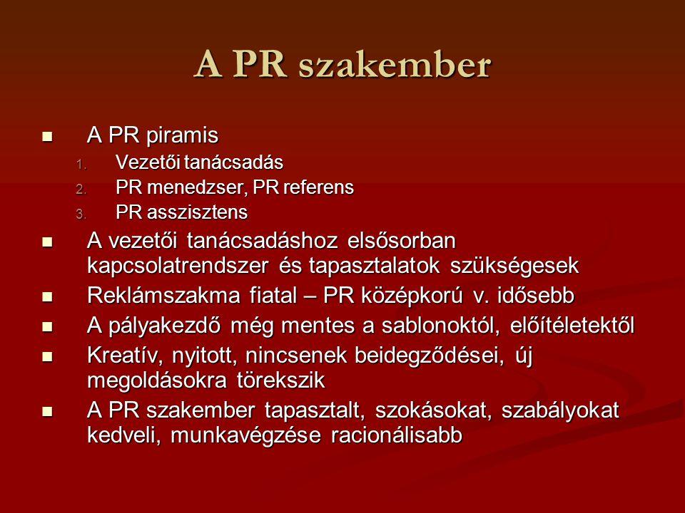 A PR szakember A PR piramis