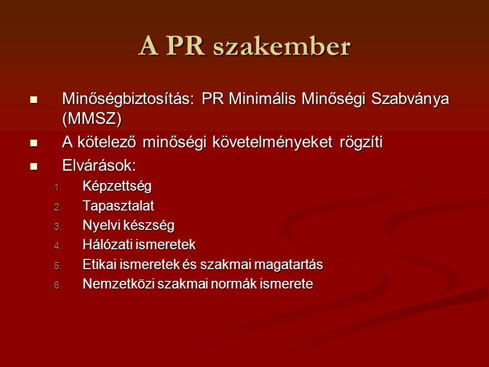 A PR szakember Minőségbiztosítás: PR Minimális Minőségi Szabványa (MMSZ) A kötelező minőségi követelményeket rögzíti.