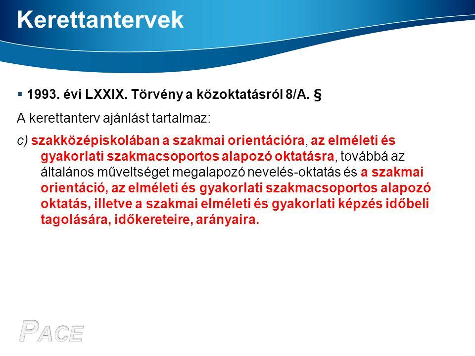 Kerettantervek 1993. évi LXXIX. Törvény a közoktatásról 8/A. §