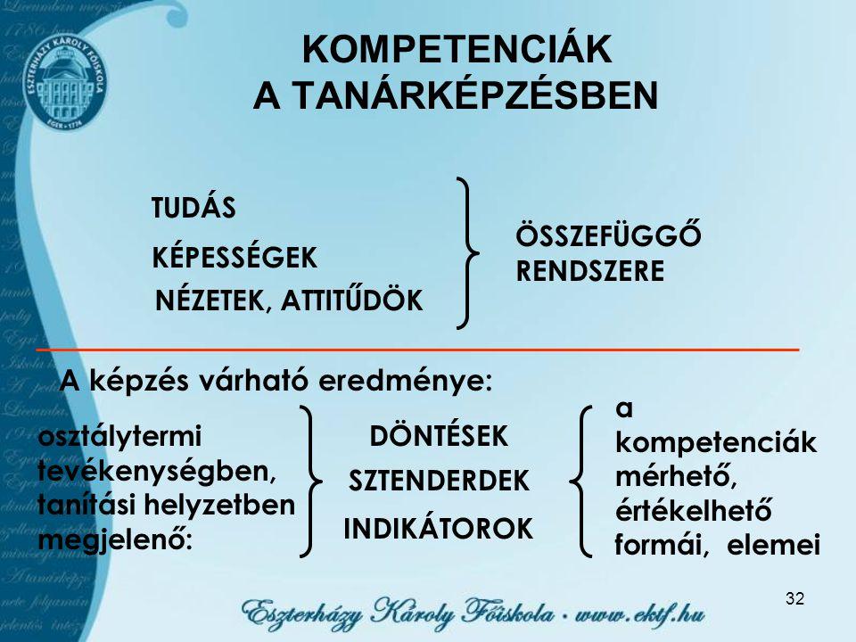 KOMPETENCIÁK A TANÁRKÉPZÉSBEN