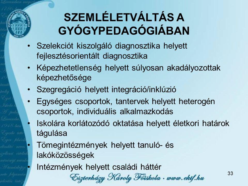 SZEMLÉLETVÁLTÁS A GYÓGYPEDAGÓGIÁBAN
