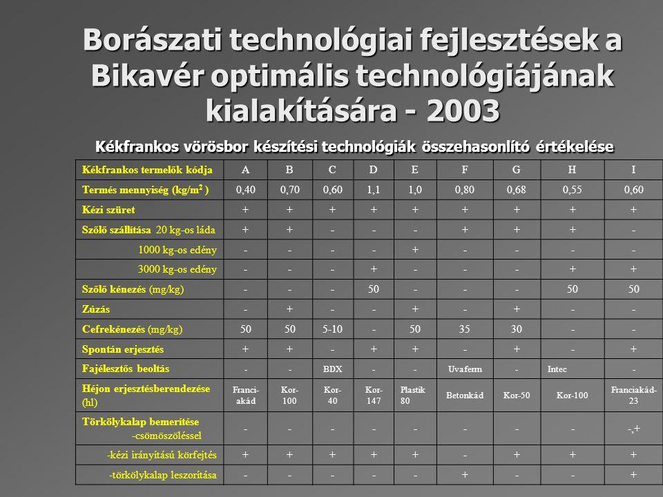 Kékfrankos vörösbor készítési technológiák összehasonlító értékelése