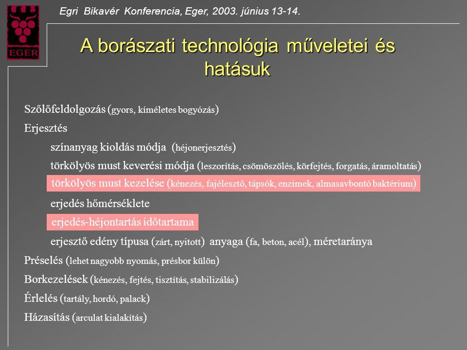 A borászati technológia műveletei és hatásuk