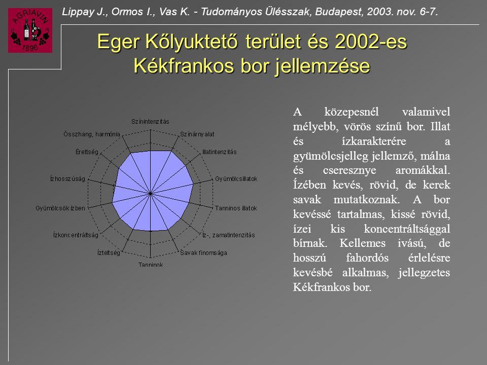 Eger Kőlyuktető terület és 2002-es Kékfrankos bor jellemzése