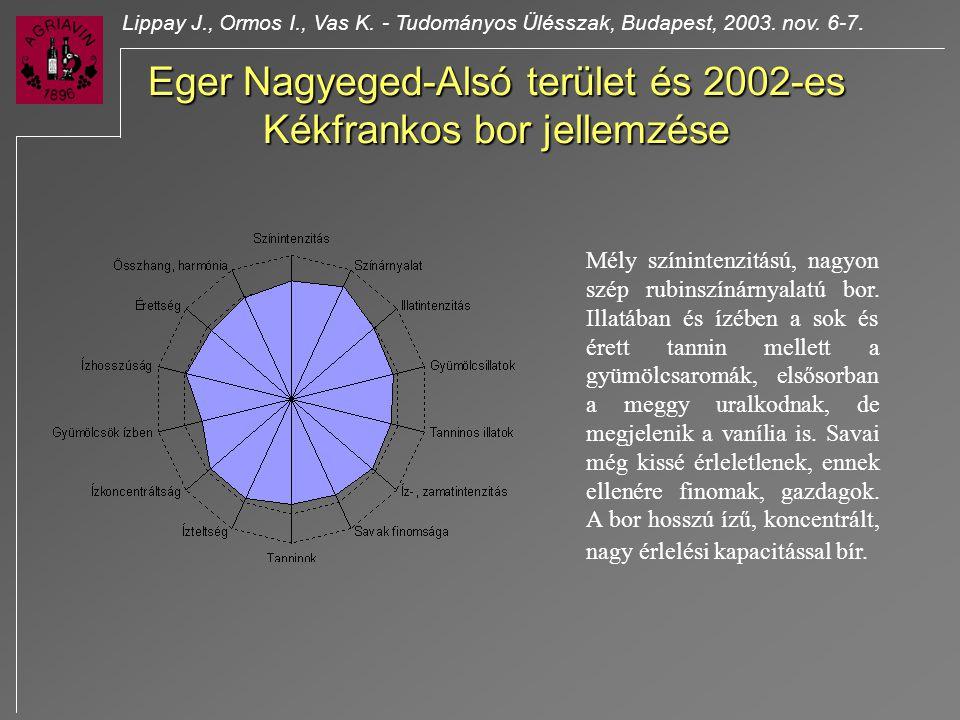 Eger Nagyeged-Alsó terület és 2002-es Kékfrankos bor jellemzése